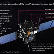 פרויקט החללית רוזטה למחקר שביטים