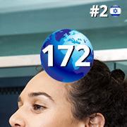 מקום שני בישראל, מקום 172 בעולם במדד US news 2021